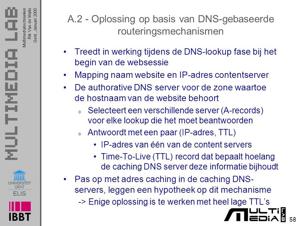 A.2 - Oplossing op basis van DNS-gebaseerde routeringsmechanismen