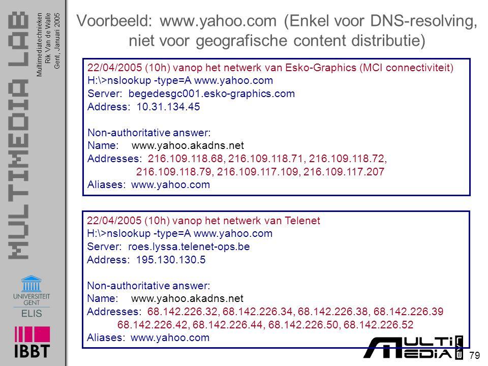 Voorbeeld: www.yahoo.com (Enkel voor DNS-resolving, niet voor geografische content distributie)