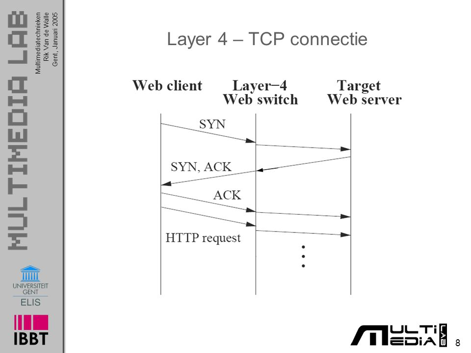 Layer 4 – TCP connectie