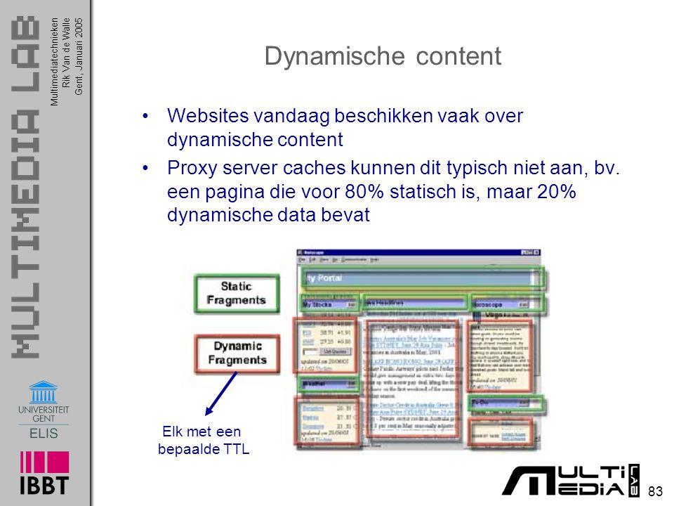 Dynamische content Websites vandaag beschikken vaak over dynamische content.