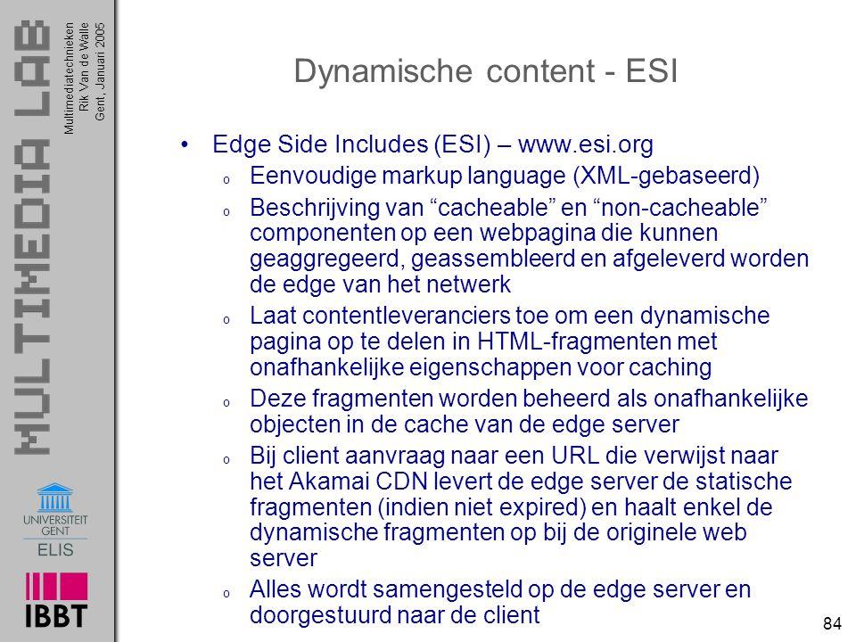 Dynamische content - ESI