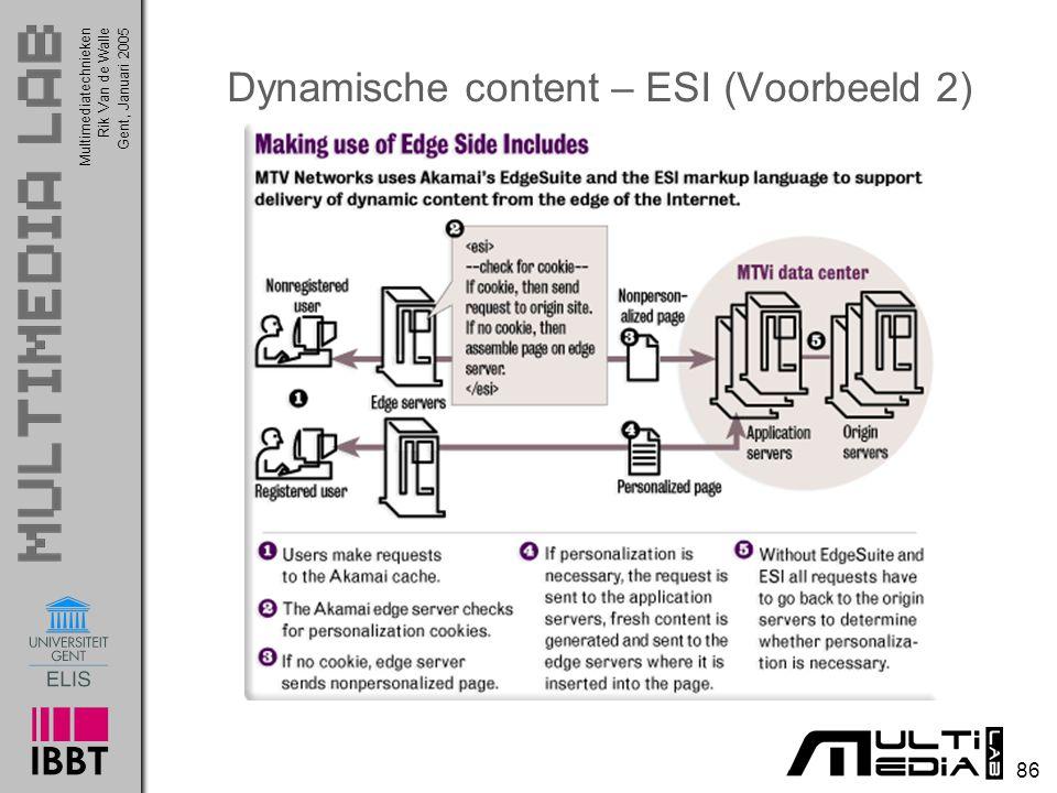 Dynamische content – ESI (Voorbeeld 2)