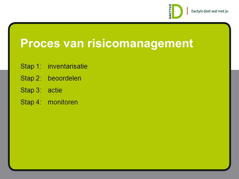 Proces van risicomanagement