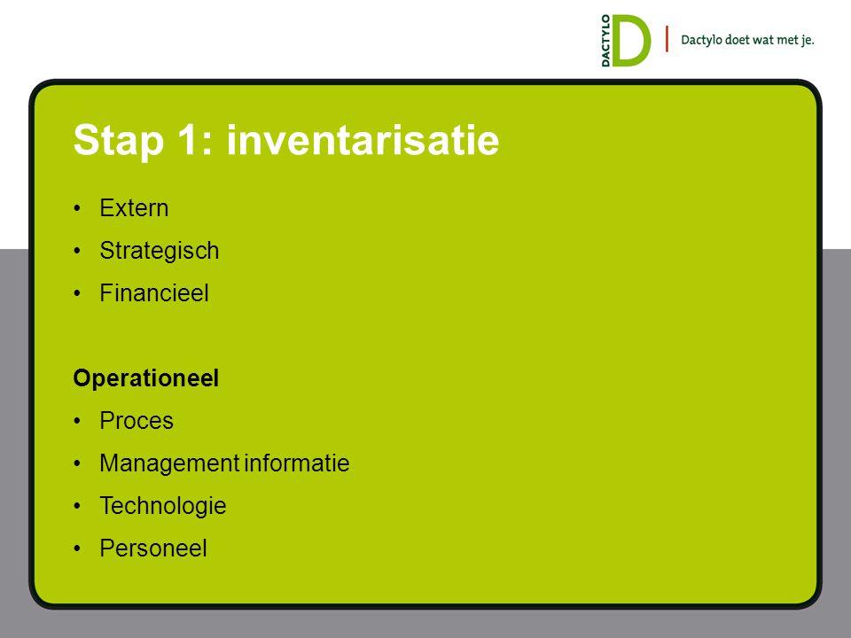 Stap 1: inventarisatie Extern Strategisch Financieel Operationeel