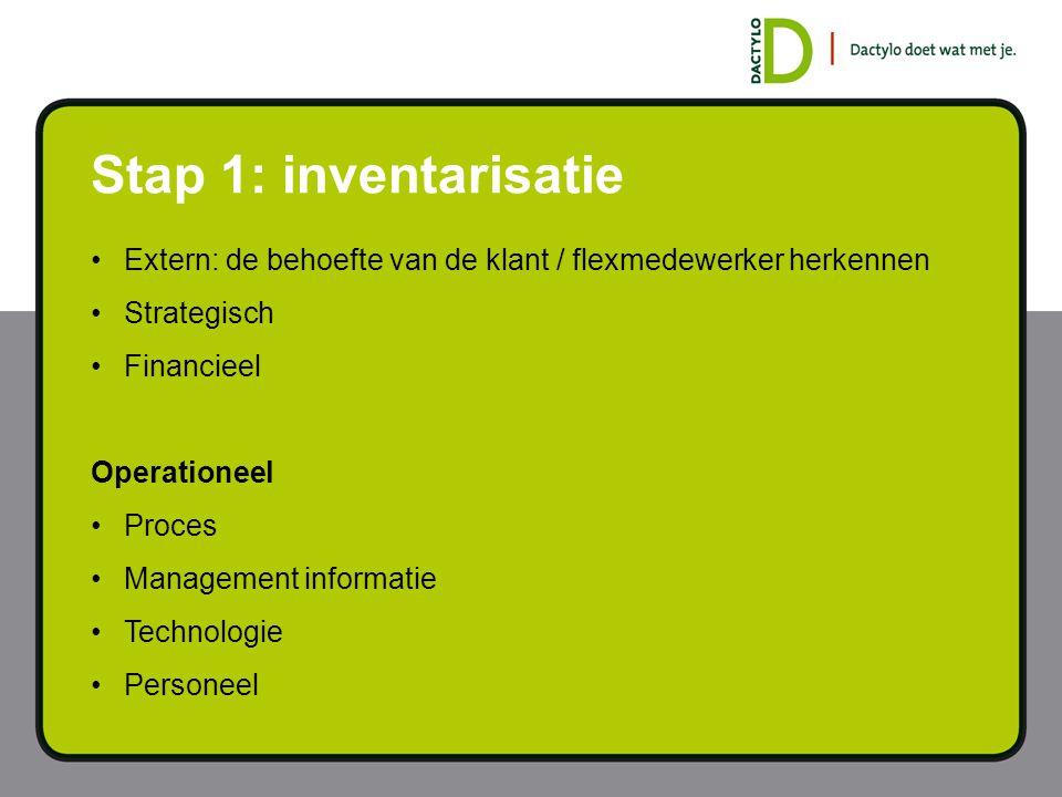 Stap 1: inventarisatie Extern: de behoefte van de klant / flexmedewerker herkennen. Strategisch. Financieel.