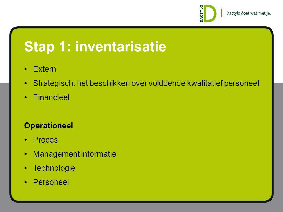 Stap 1: inventarisatie Extern