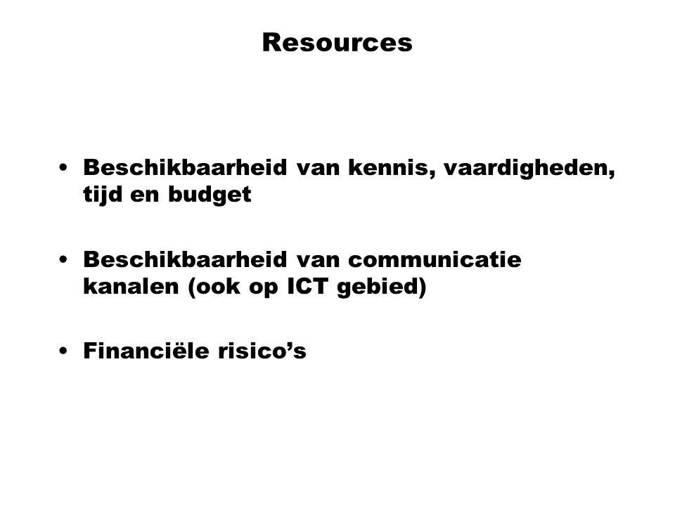Resources Beschikbaarheid van kennis, vaardigheden, tijd en budget