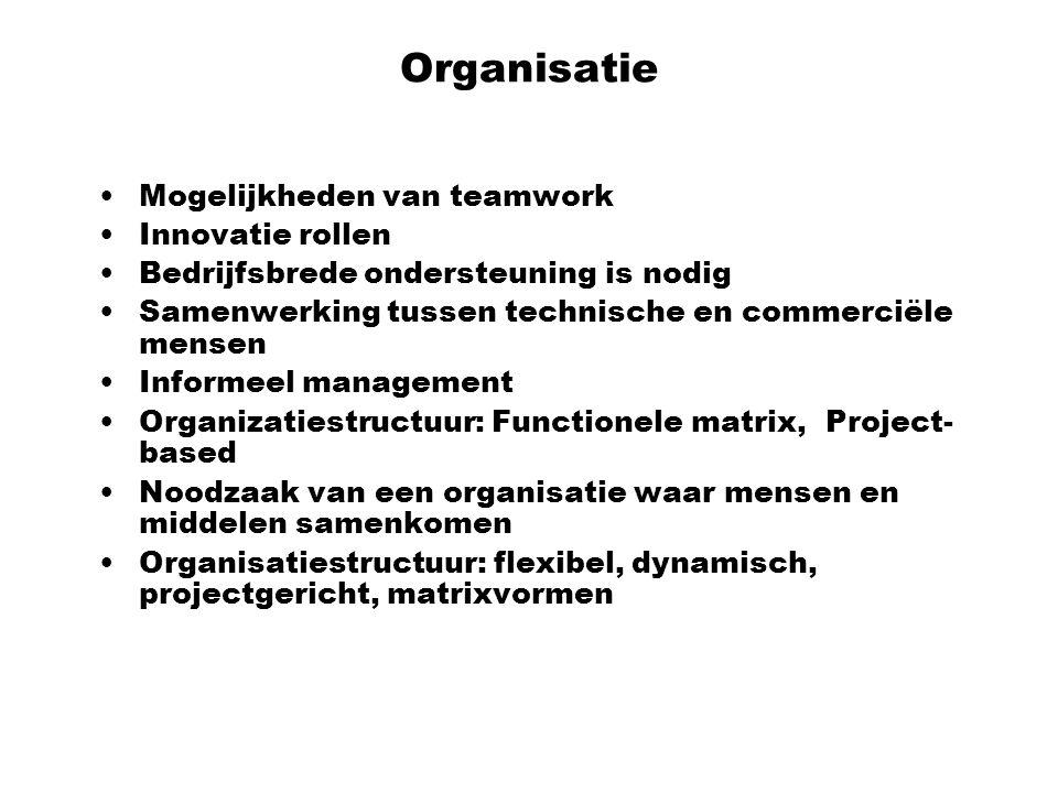Organisatie Mogelijkheden van teamwork Innovatie rollen