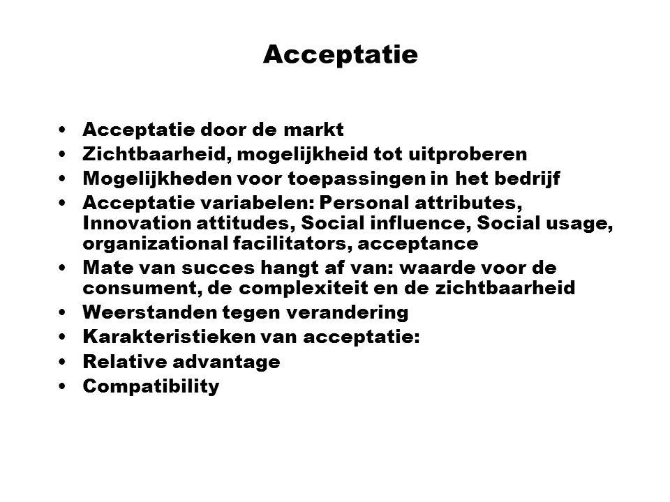 Acceptatie Acceptatie door de markt