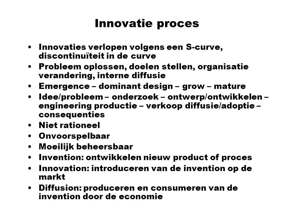 Innovatie proces Innovaties verlopen volgens een S-curve, discontinuïteit in de curve.