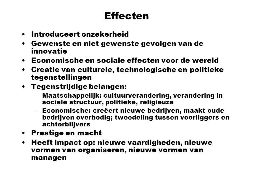 Effecten Introduceert onzekerheid
