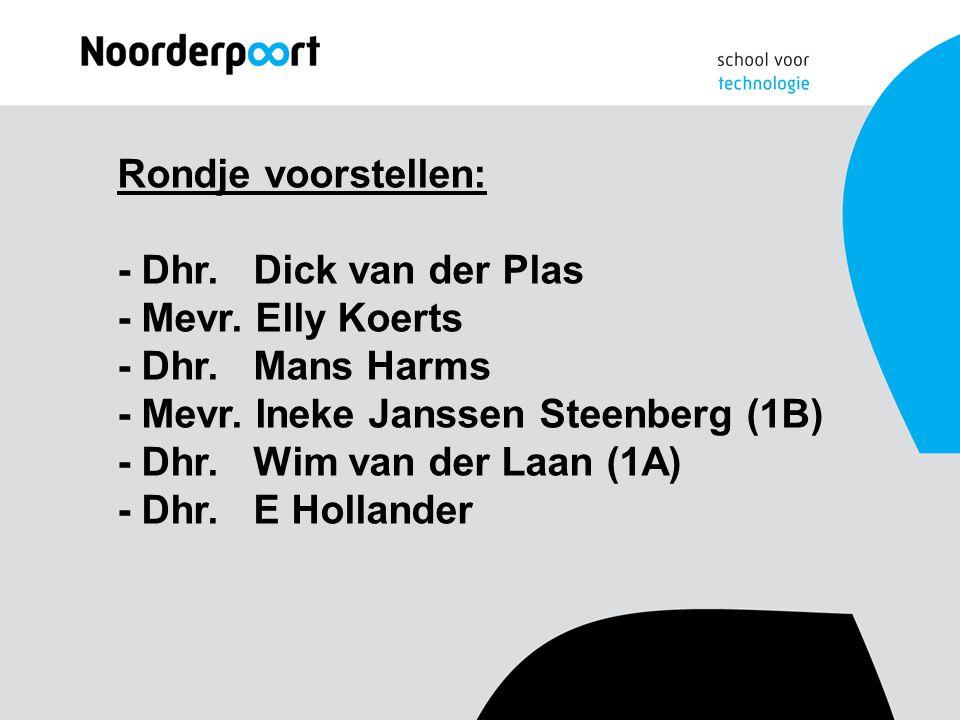 Rondje voorstellen: - Dhr. Dick van der Plas - Mevr. Elly Koerts - Dhr