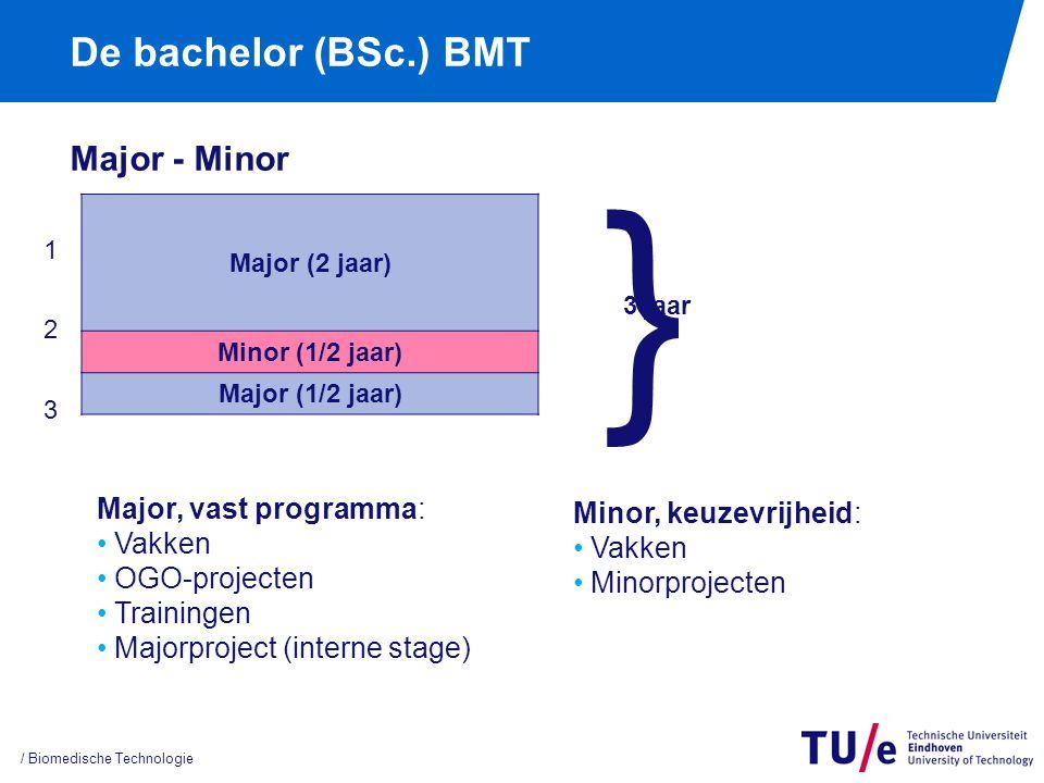 (Bio)Medisch ingenieur (MSc/ir.)