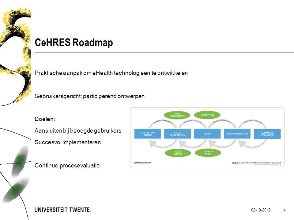CeHRES Roadmap Praktische aanpak om eHealth technologieën te ontwikkelen. Gebruikersgericht: participerend ontwerpen.