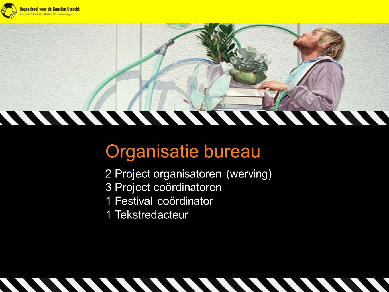 Organisatie bureau 2 Project organisatoren (werving)
