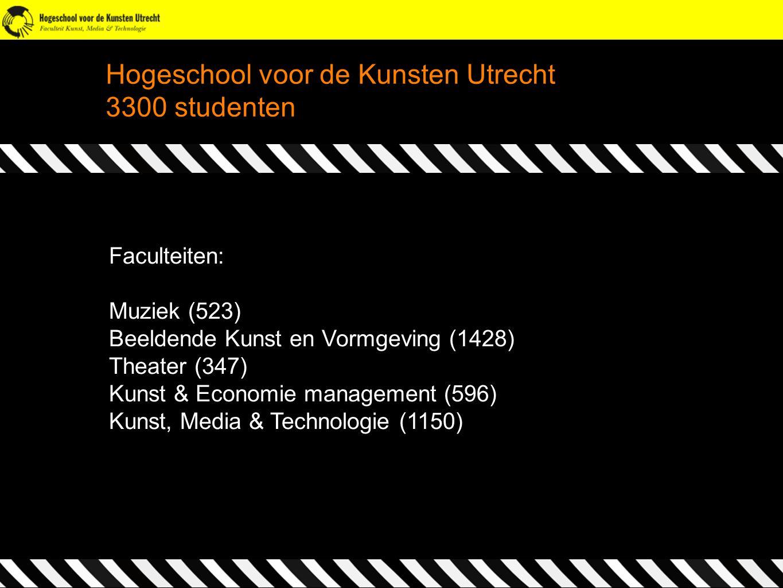Hogeschool voor de Kunsten Utrecht 3300 studenten