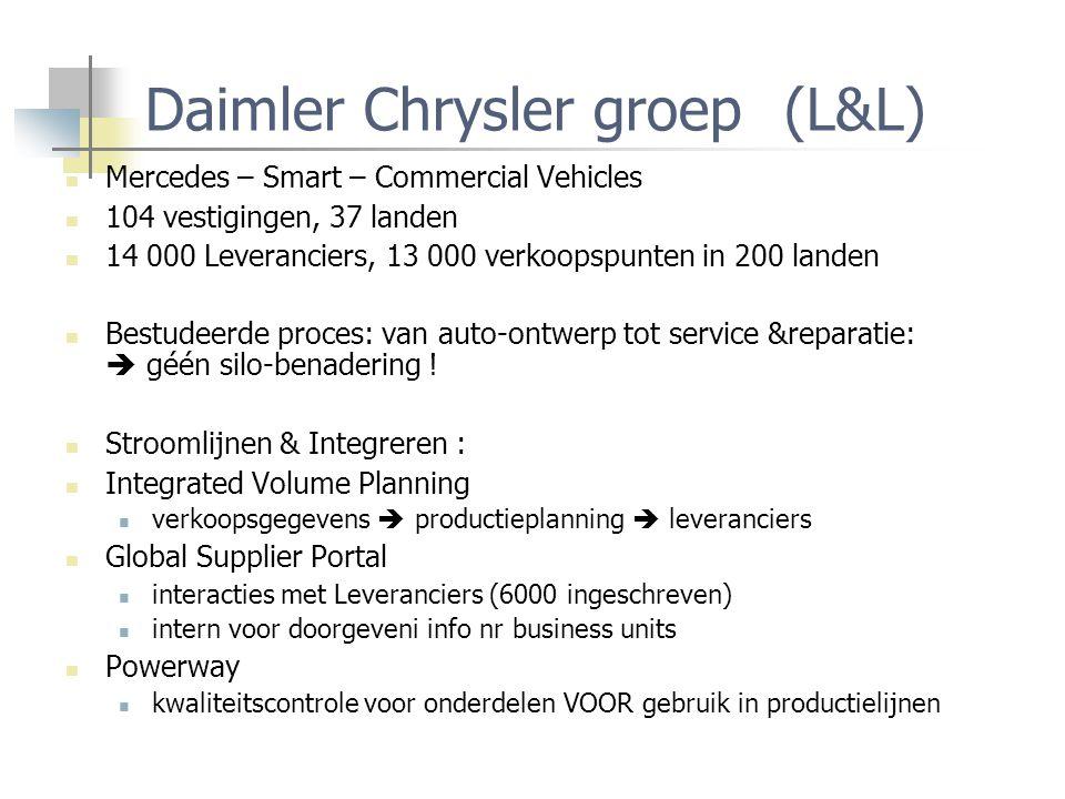 Daimler Chrysler groep (L&L)
