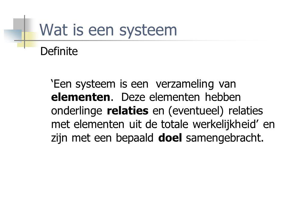 Wat is een systeem Definite