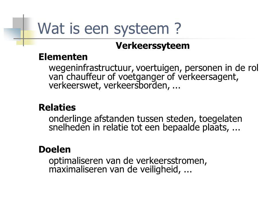 Wat is een systeem Verkeerssyteem Elementen