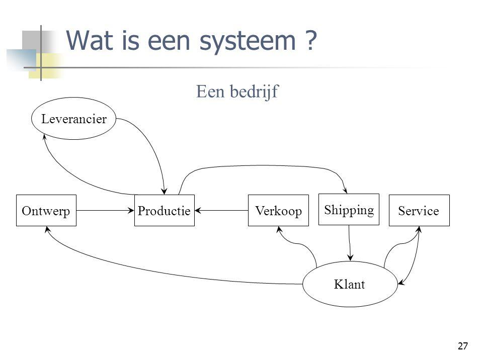 Wat is een systeem Een bedrijf Leverancier Ontwerp Productie Verkoop