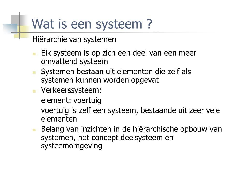Wat is een systeem Hiërarchie van systemen