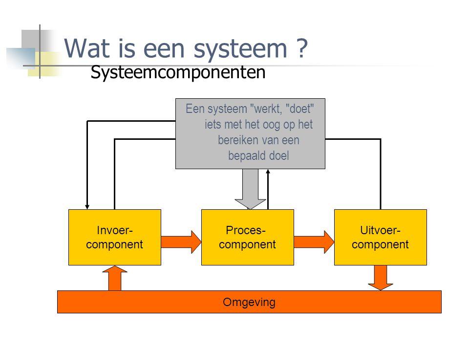 Wat is een systeem Systeemcomponenten