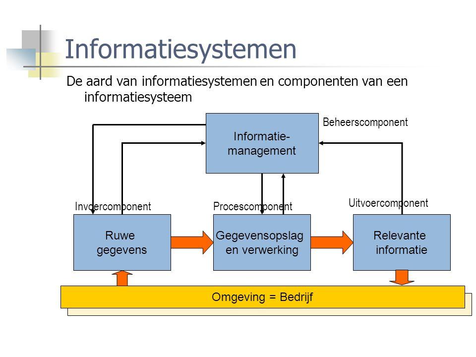 Informatiesystemen De aard van informatiesystemen en componenten van een informatiesysteem. Informatie-
