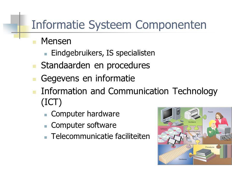 Informatie Systeem Componenten