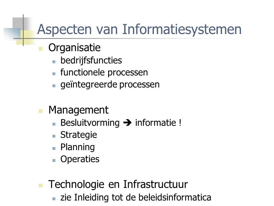 Aspecten van Informatiesystemen