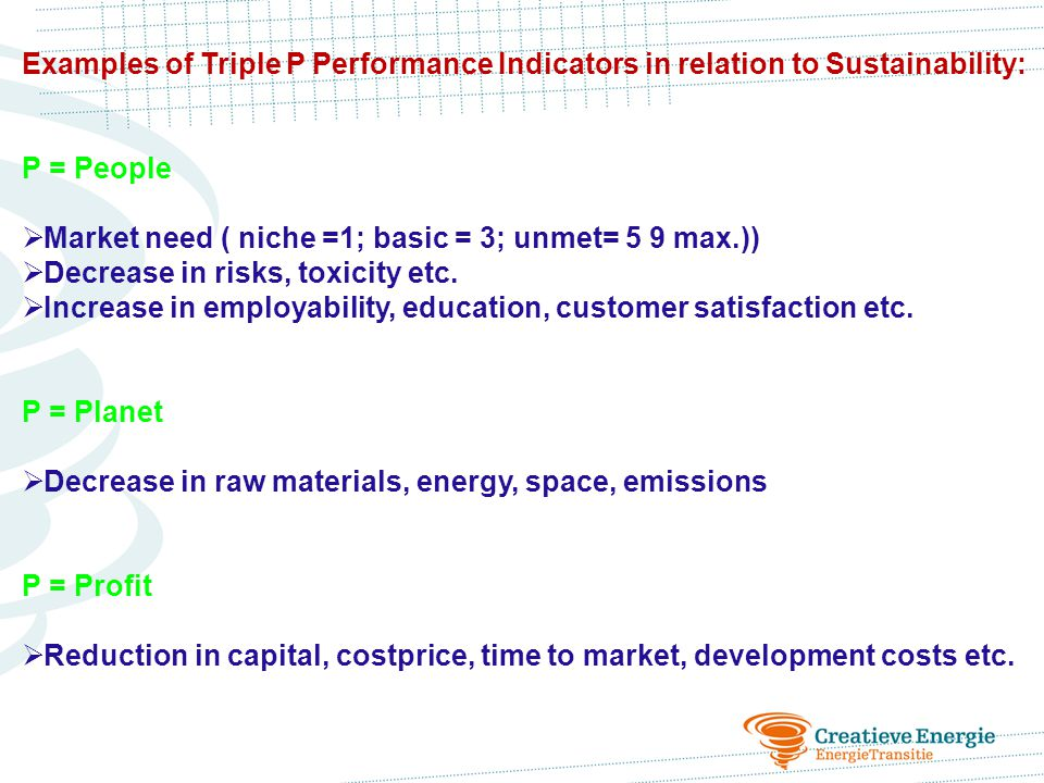 Examples of Triple P Performance Indicators in relation to Sustainability: