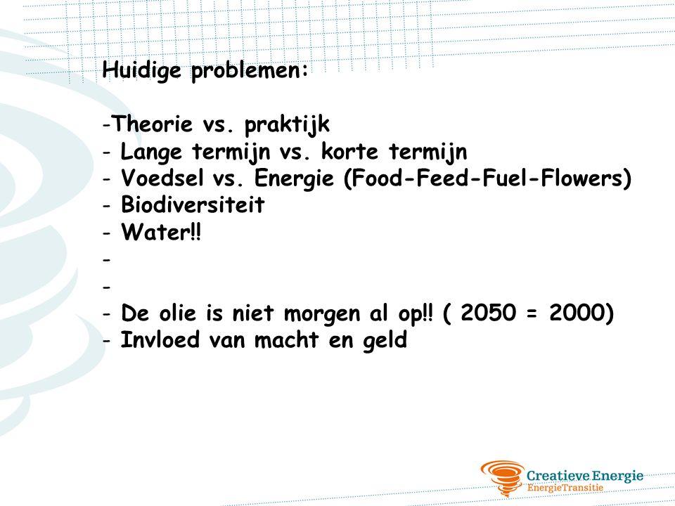 Huidige problemen: Theorie vs. praktijk. Lange termijn vs. korte termijn. Voedsel vs. Energie (Food-Feed-Fuel-Flowers)