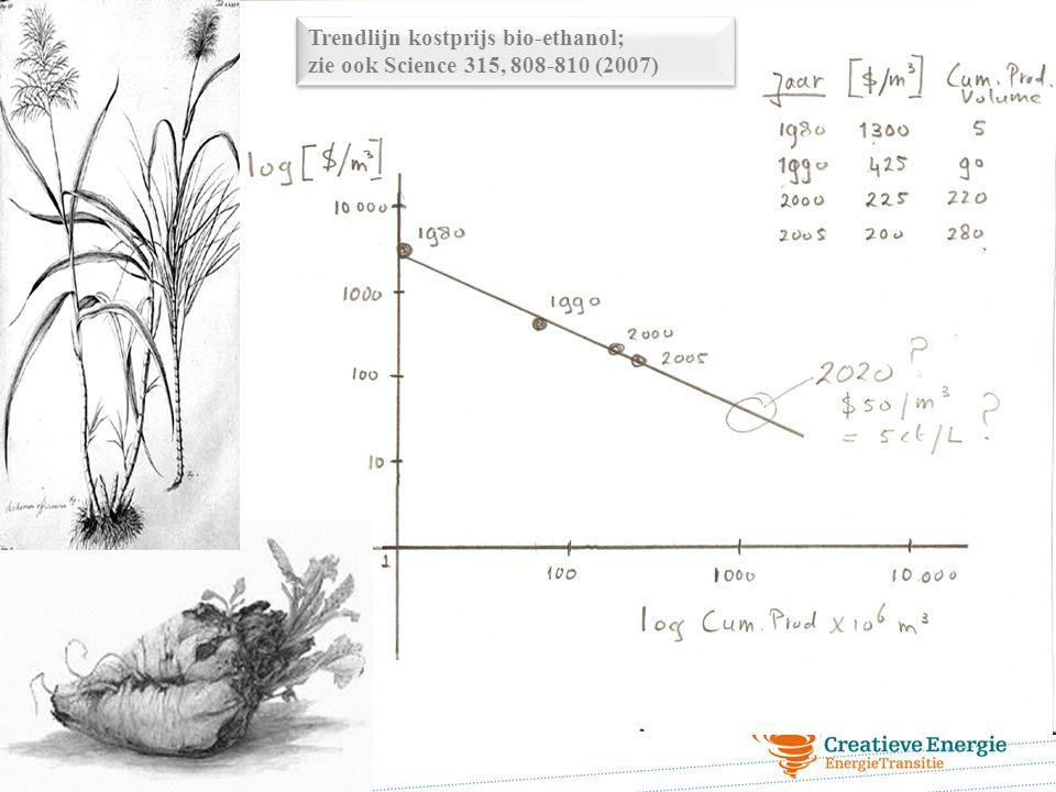 Trendlijn kostprijs bio-ethanol;
