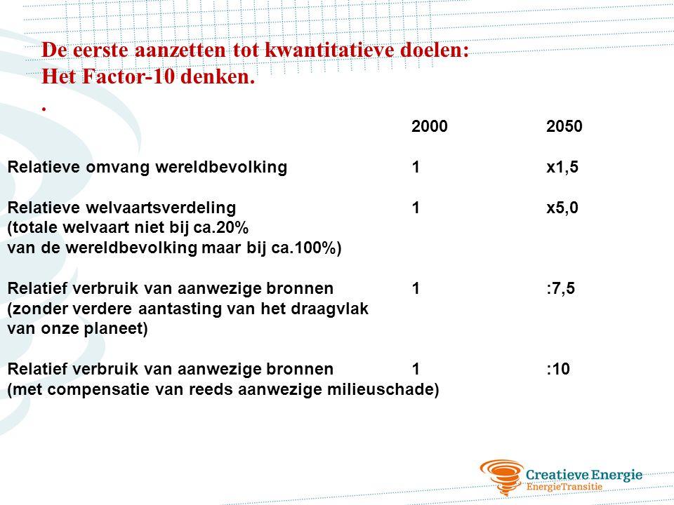 De eerste aanzetten tot kwantitatieve doelen: Het Factor-10 denken. .
