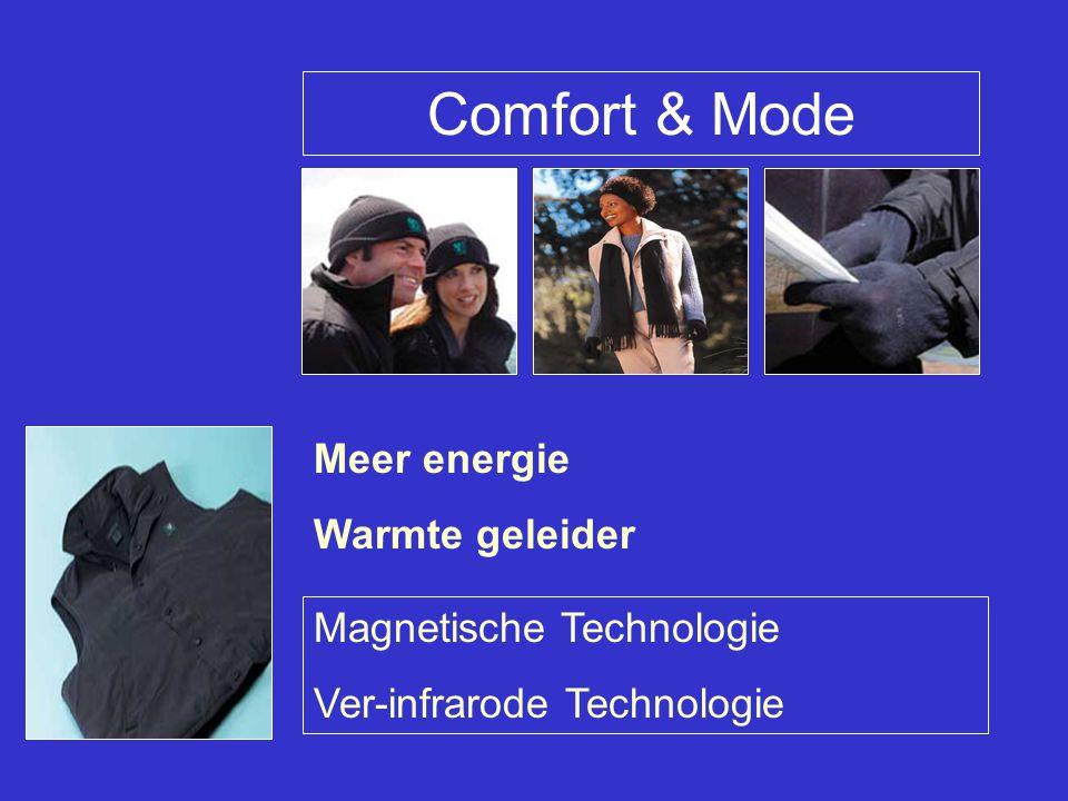 Comfort & Mode Meer energie Warmte geleider Magnetische Technologie