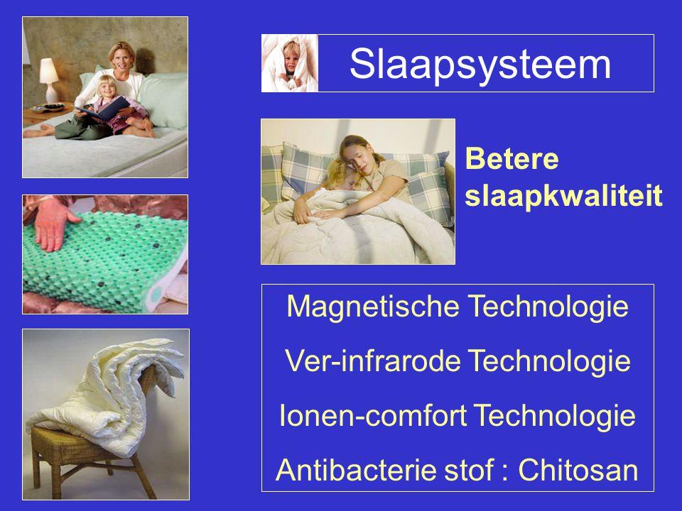 Slaapsysteem Betere slaapkwaliteit Magnetische Technologie