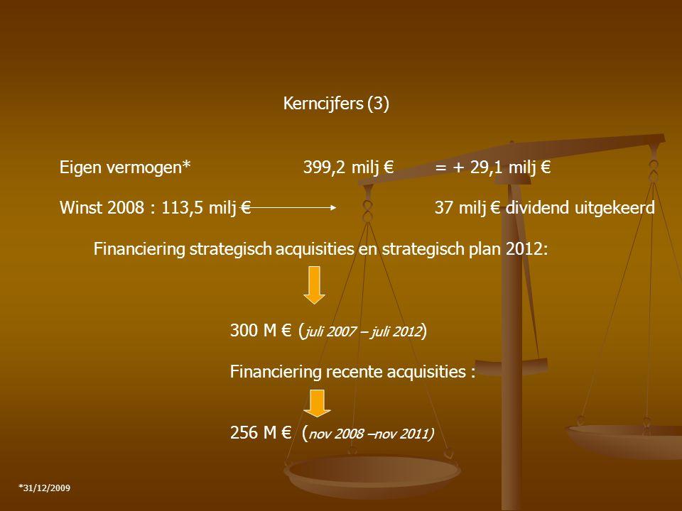 Eigen vermogen* 399,2 milj € = + 29,1 milj €