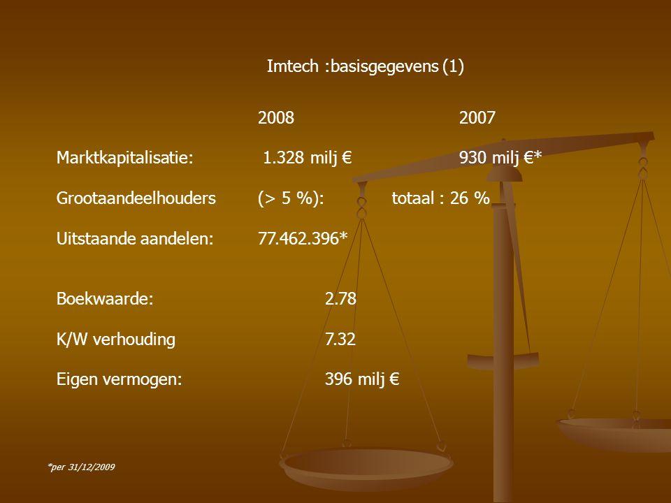 Imtech :basisgegevens (1)