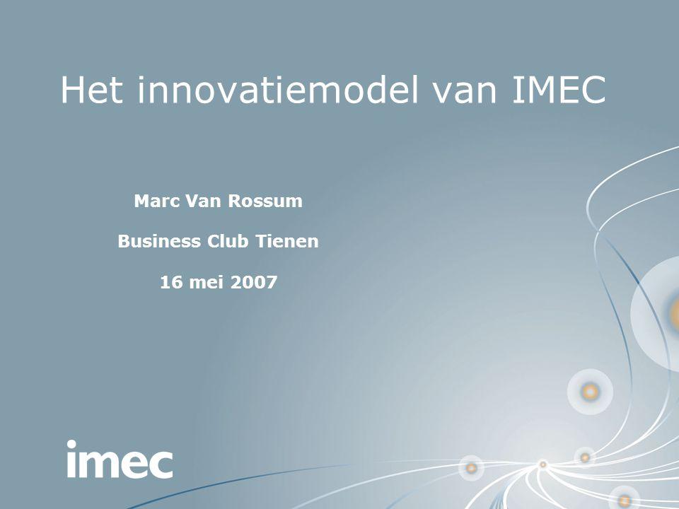 Het innovatiemodel van IMEC