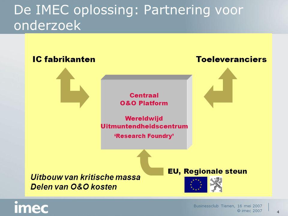 De IMEC oplossing: Partnering voor onderzoek