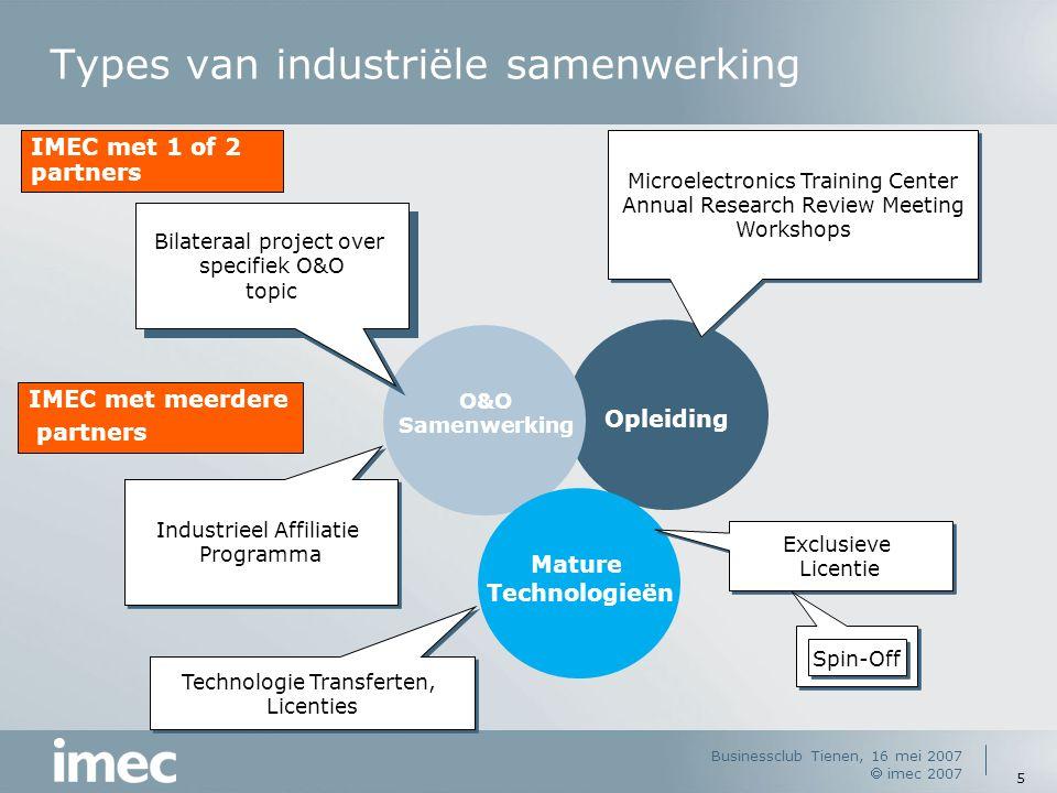 Types van industriële samenwerking