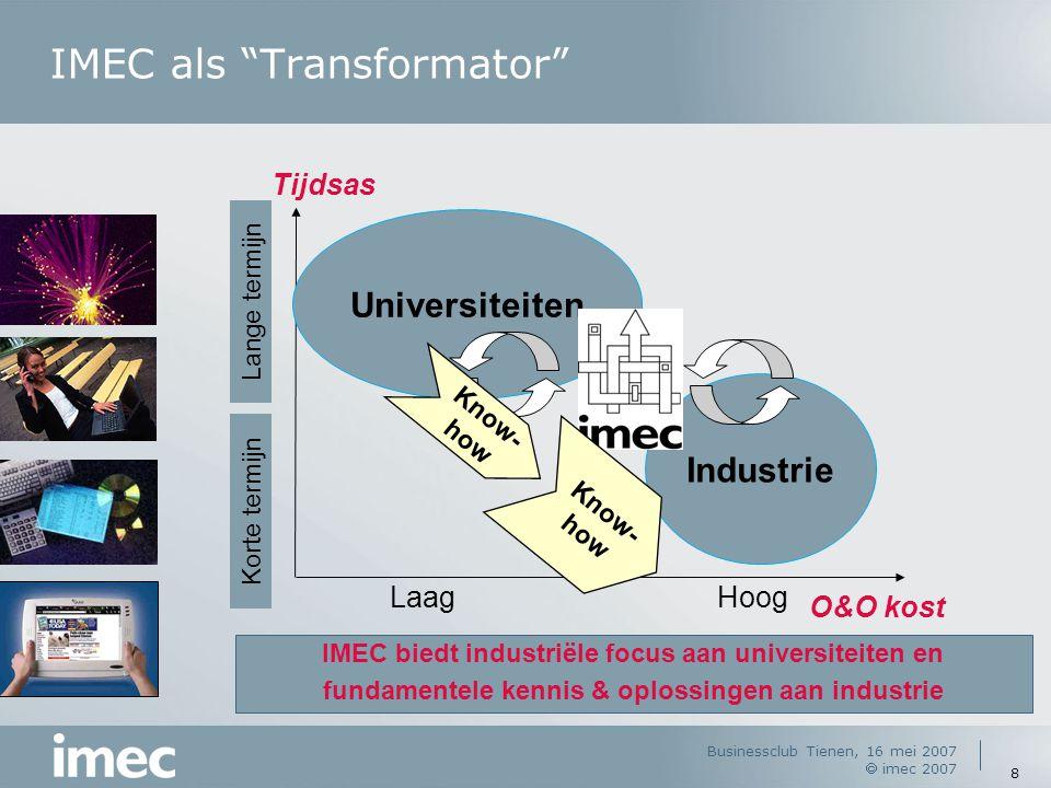 IMEC als Transformator