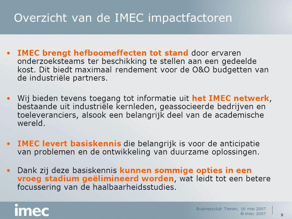 Overzicht van de IMEC impactfactoren