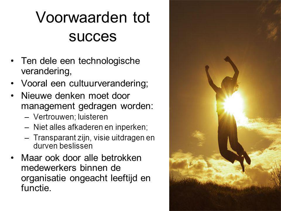 Voorwaarden tot succes
