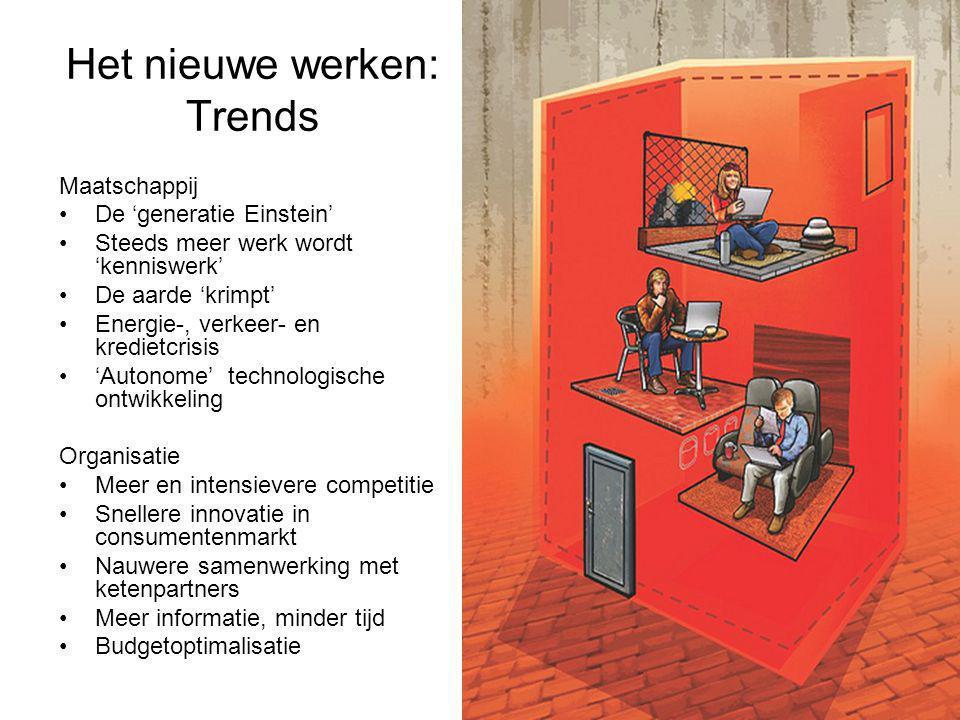 Het nieuwe werken: Trends
