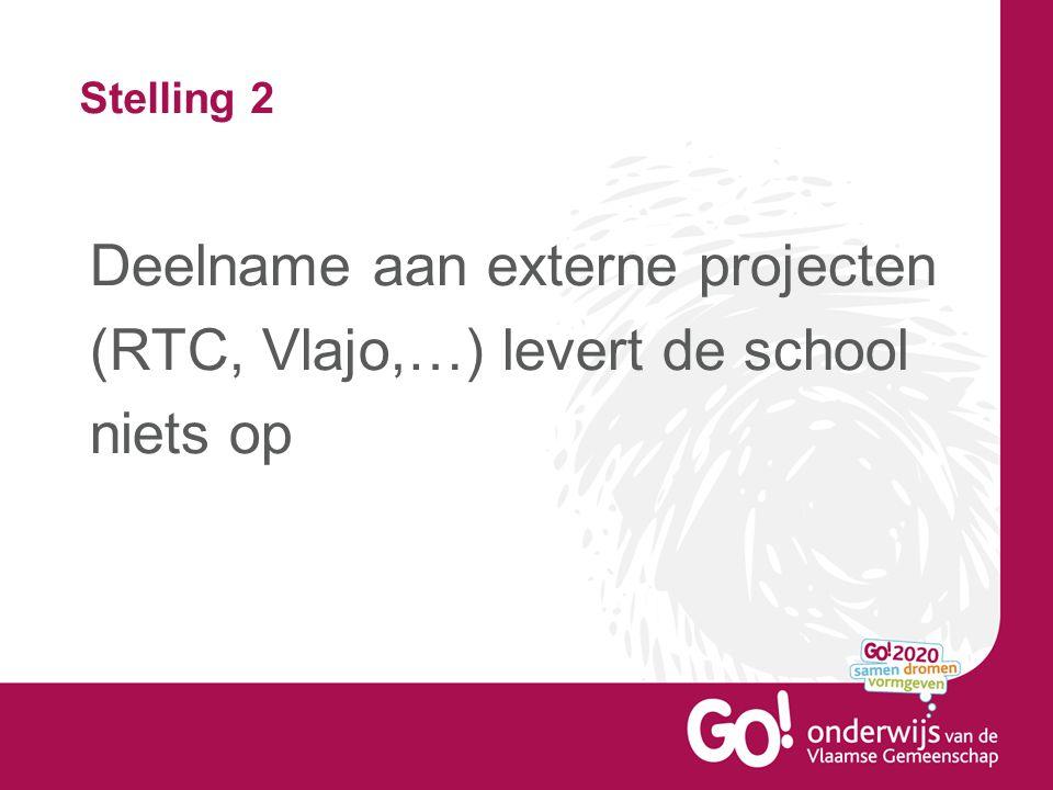 Stelling 2 Deelname aan externe projecten (RTC, Vlajo,…) levert de school niets op