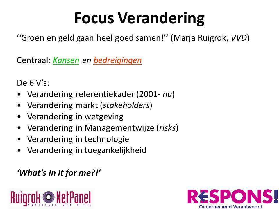 Focus Verandering ''Groen en geld gaan heel goed samen!'' (Marja Ruigrok, VVD) Centraal: Kansen en bedreigingen.