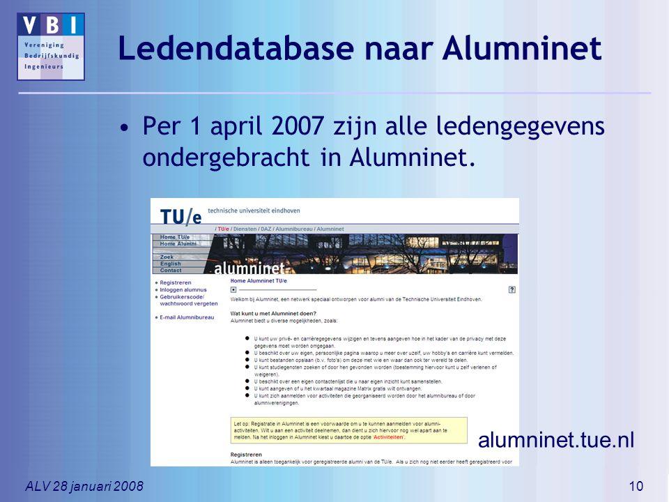Ledendatabase naar Alumninet