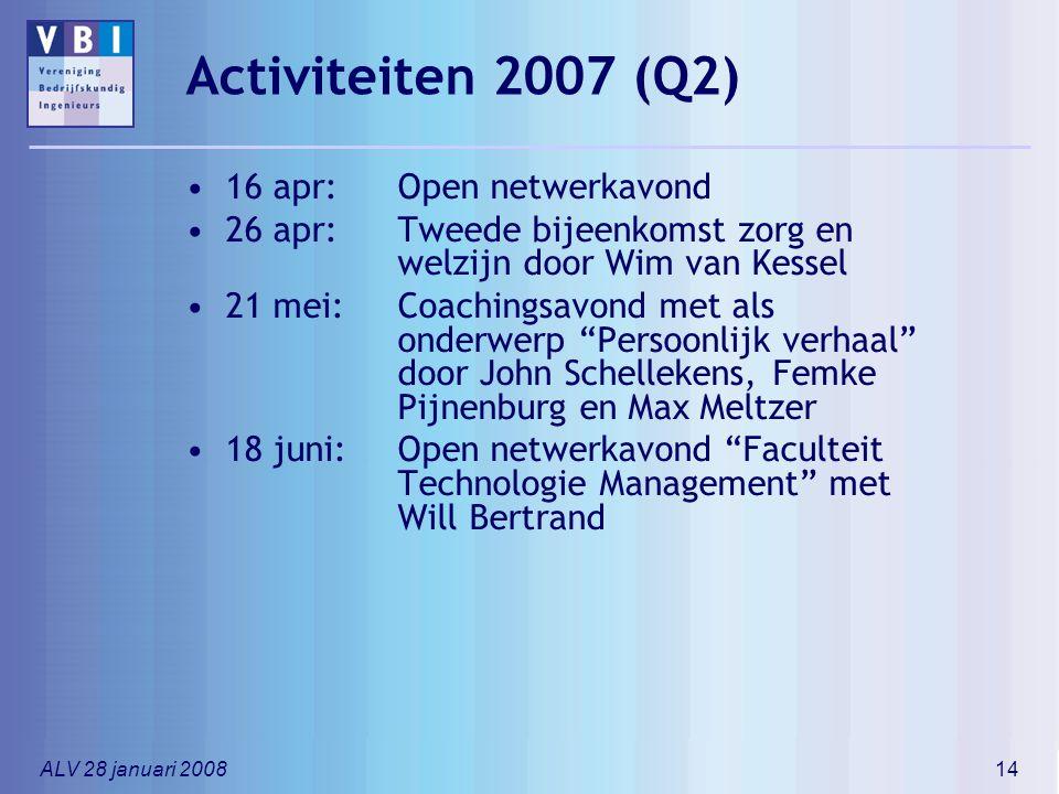 Activiteiten 2007 (Q2) 16 apr: Open netwerkavond