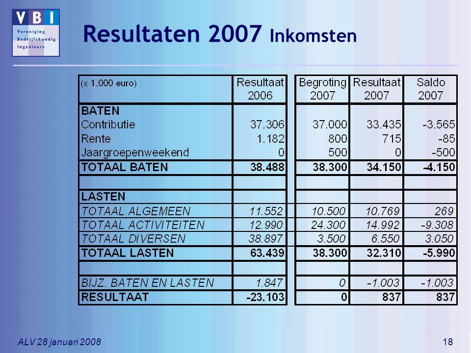 Resultaten 2007 Inkomsten ALV 28 januari 2008
