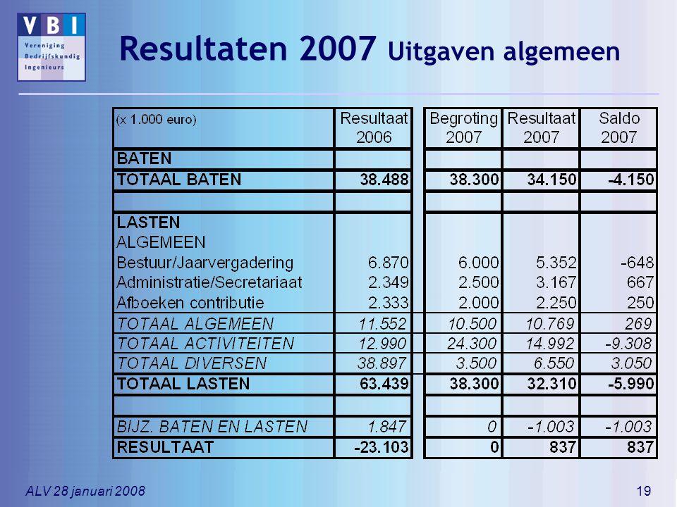 Resultaten 2007 Uitgaven algemeen
